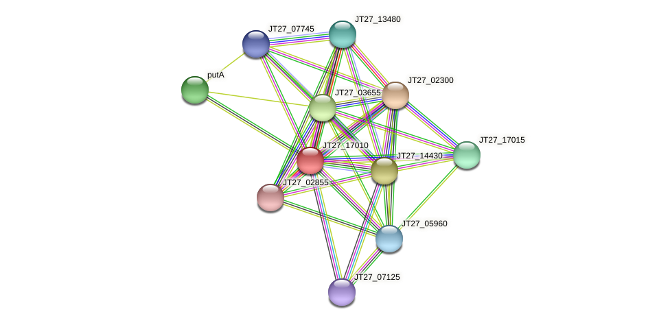 JT27_17010 protein (Alcaligenes faecalis) - STRING interaction network