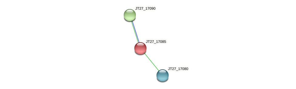 JT27_17085 protein (Alcaligenes faecalis) - STRING interaction network