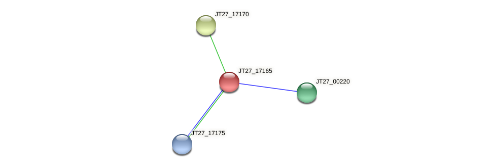 JT27_17165 protein (Alcaligenes faecalis) - STRING interaction network