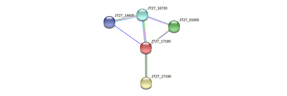 JT27_17185 protein (Alcaligenes faecalis) - STRING interaction network