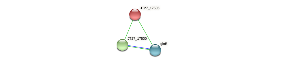 JT27_17505 protein (Alcaligenes faecalis) - STRING interaction network