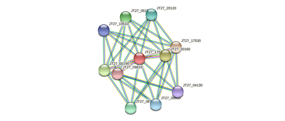 JT27_17535 protein (Alcaligenes faecalis) - STRING interaction network