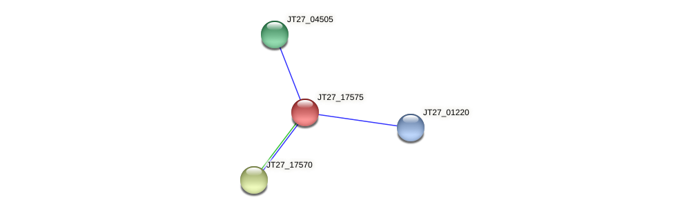 JT27_17575 protein (Alcaligenes faecalis) - STRING interaction network