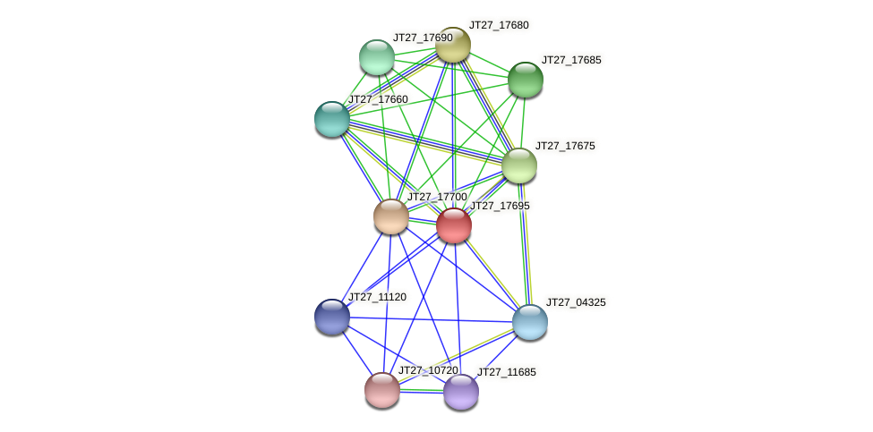 JT27_17695 protein (Alcaligenes faecalis) - STRING interaction network