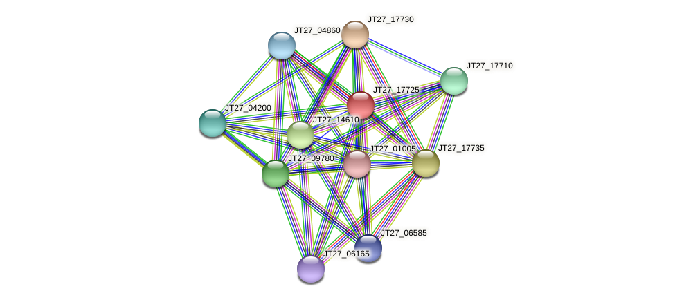JT27_17725 protein (Alcaligenes faecalis) - STRING interaction network