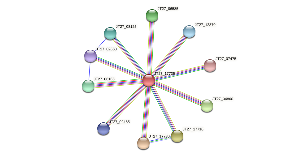 JT27_17735 protein (Alcaligenes faecalis) - STRING interaction network
