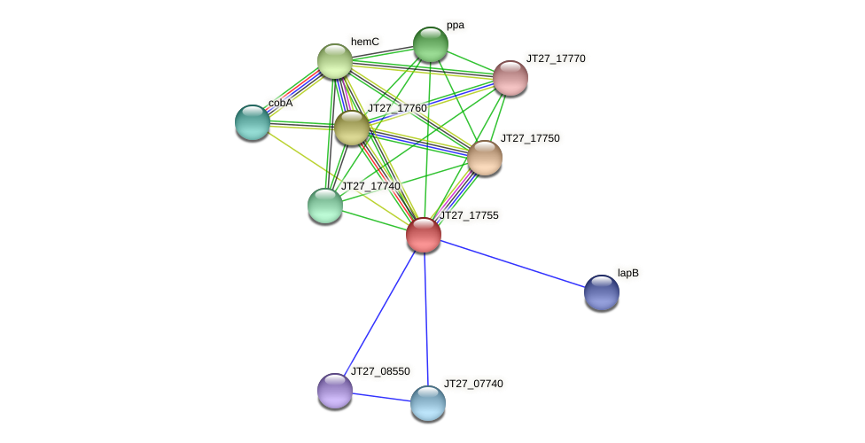 JT27_17755 protein (Alcaligenes faecalis) - STRING interaction network
