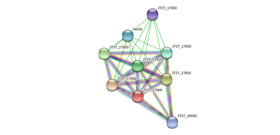 JT27_17905 protein (Alcaligenes faecalis) - STRING interaction network