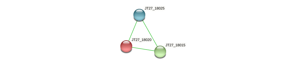 JT27_18020 protein (Alcaligenes faecalis) - STRING interaction network