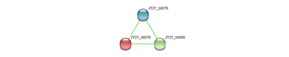 JT27_18270 protein (Alcaligenes faecalis) - STRING interaction network