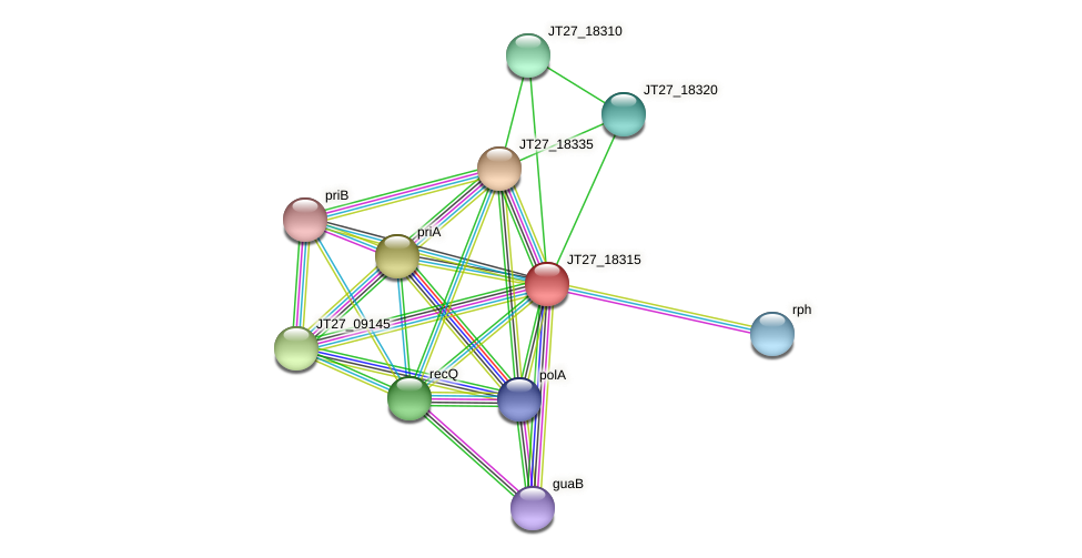 JT27_18315 protein (Alcaligenes faecalis) - STRING interaction network
