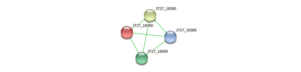 JT27_18390 protein (Alcaligenes faecalis) - STRING interaction network