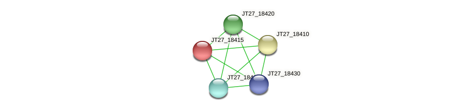 JT27_18415 protein (Alcaligenes faecalis) - STRING interaction network