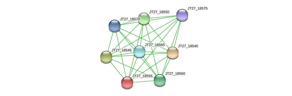 JT27_18555 protein (Alcaligenes faecalis) - STRING interaction network