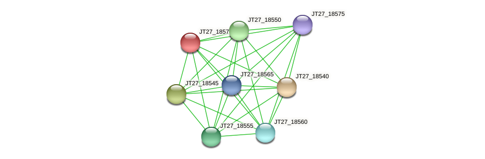 JT27_18570 protein (Alcaligenes faecalis) - STRING interaction network