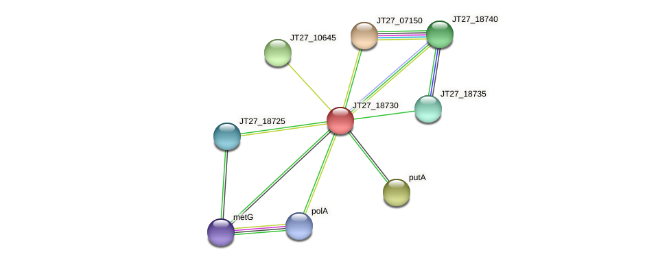 JT27_18730 protein (Alcaligenes faecalis) - STRING interaction network