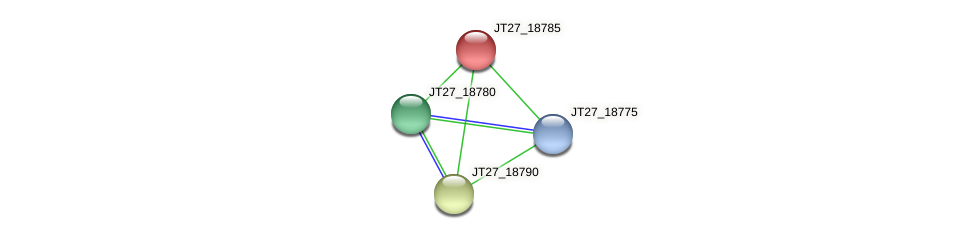 JT27_18785 protein (Alcaligenes faecalis) - STRING interaction network