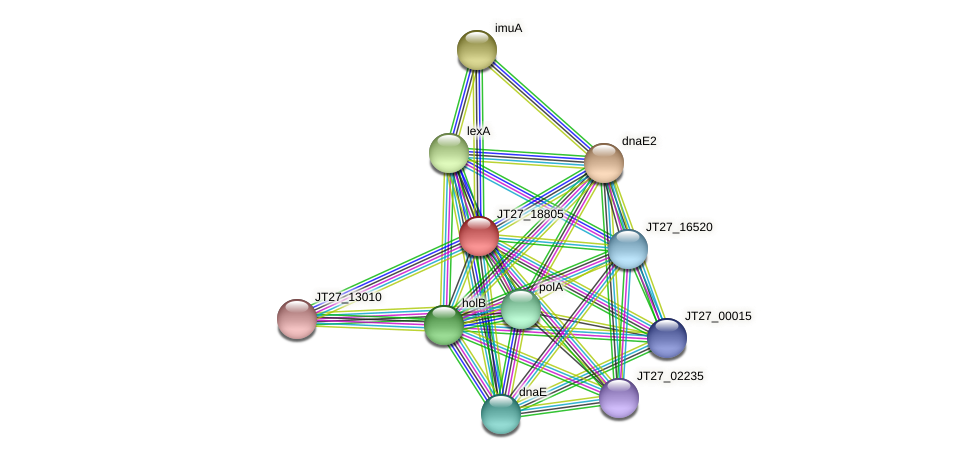 JT27_18805 protein (Alcaligenes faecalis) - STRING interaction network