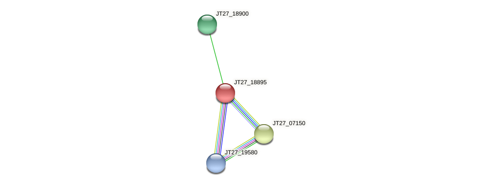 JT27_18895 protein (Alcaligenes faecalis) - STRING interaction network