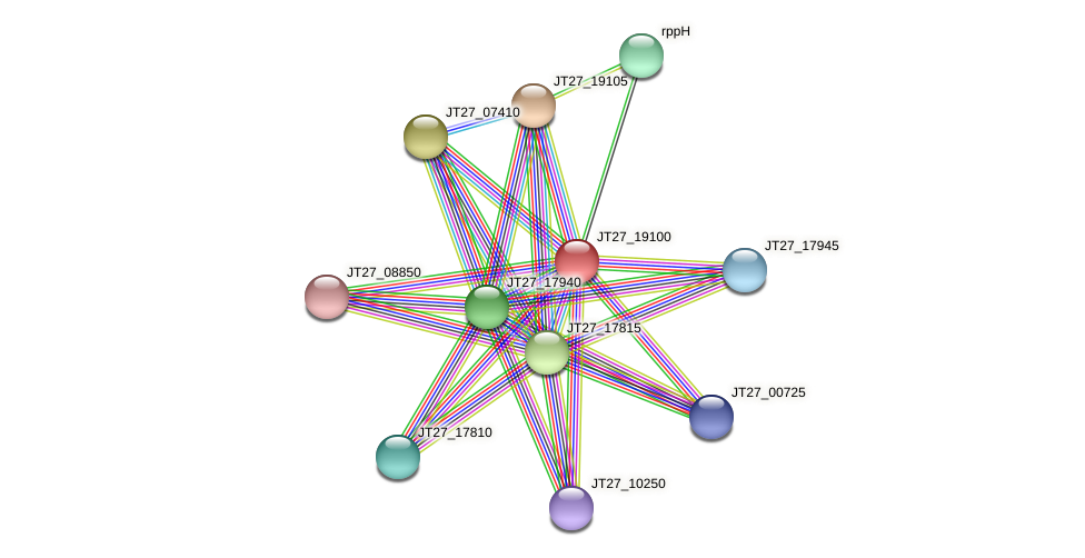 JT27_19100 protein (Alcaligenes faecalis) - STRING interaction network
