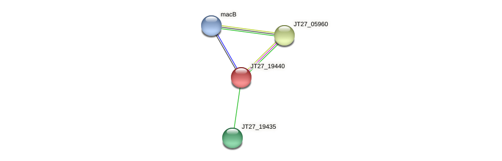 JT27_19440 protein (Alcaligenes faecalis) - STRING interaction network