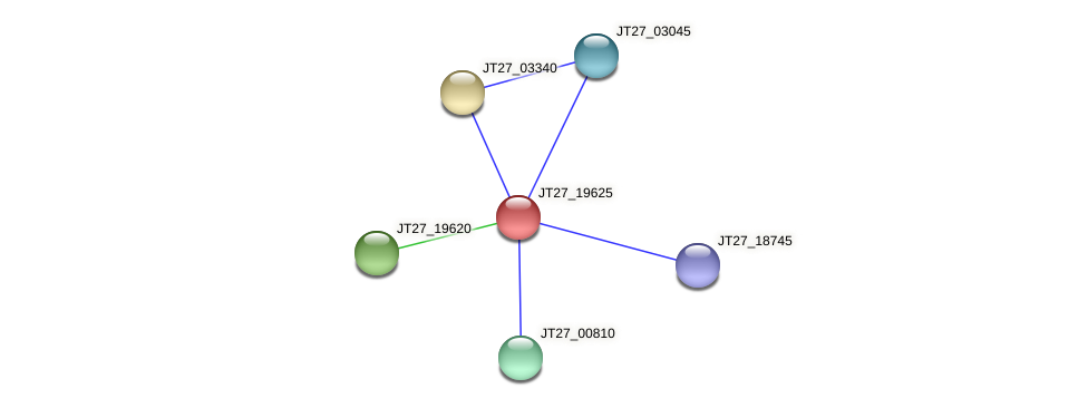 JT27_19625 protein (Alcaligenes faecalis) - STRING interaction network
