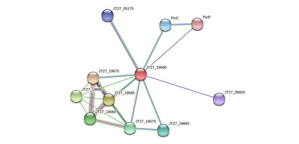 JT27_19690 protein (Alcaligenes faecalis) - STRING interaction network