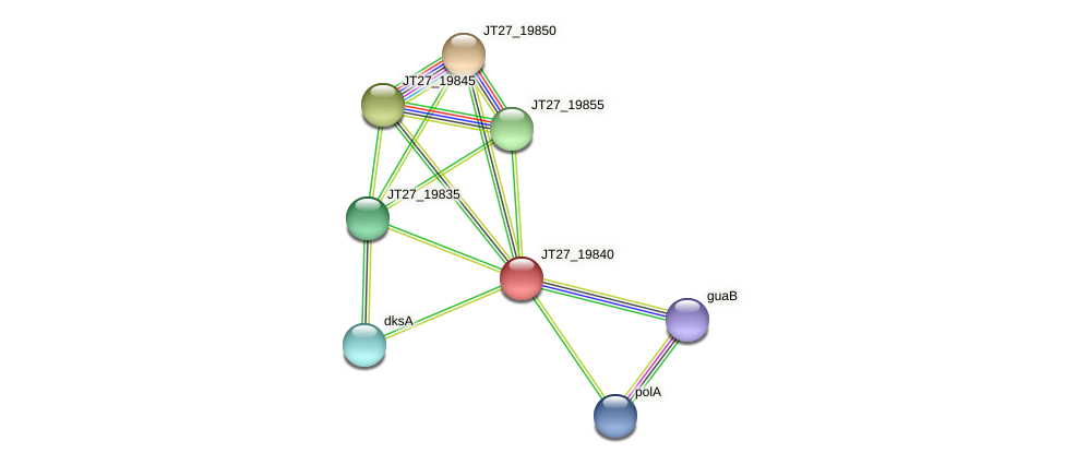 JT27_19840 protein (Alcaligenes faecalis) - STRING interaction network