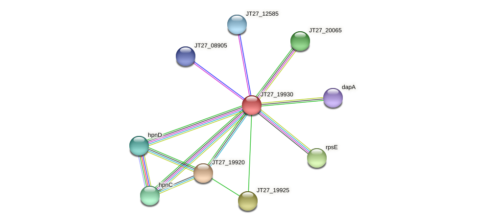 JT27_19930 protein (Alcaligenes faecalis) - STRING interaction network