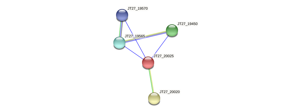 JT27_20025 protein (Alcaligenes faecalis) - STRING interaction network