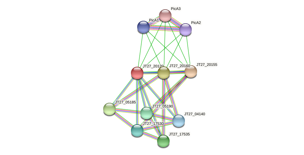 JT27_20120 protein (Alcaligenes faecalis) - STRING interaction network