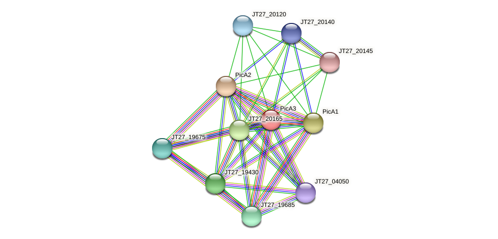 JT27_20135 protein (Alcaligenes faecalis) - STRING interaction network