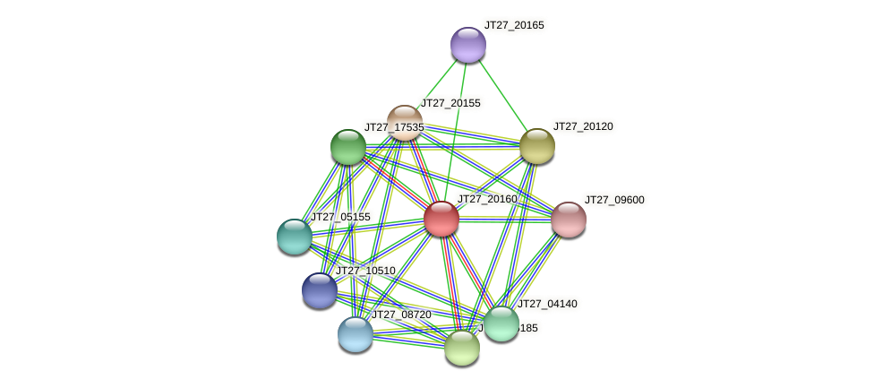 JT27_20160 protein (Alcaligenes faecalis) - STRING interaction network