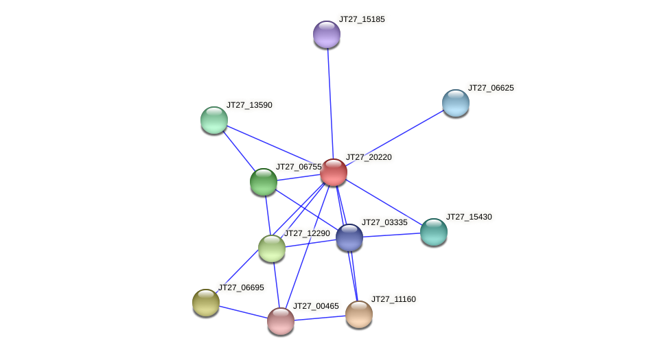 JT27_20220 protein (Alcaligenes faecalis) - STRING interaction network