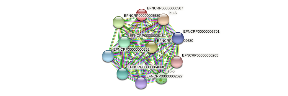 EFNCRP00000000507 protein (Neurospora crassa) - STRING interaction network