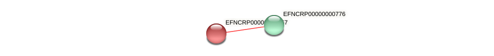 EFNCRP00000001257 protein (Neurospora crassa) - STRING interaction network