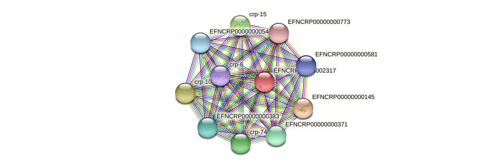 EFNCRP00000002317 protein (Neurospora crassa) - STRING interaction network
