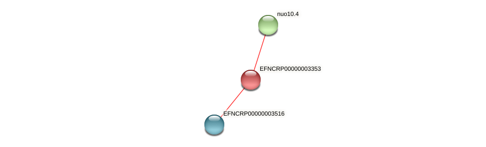 EFNCRP00000003353 protein (Neurospora crassa) - STRING interaction network