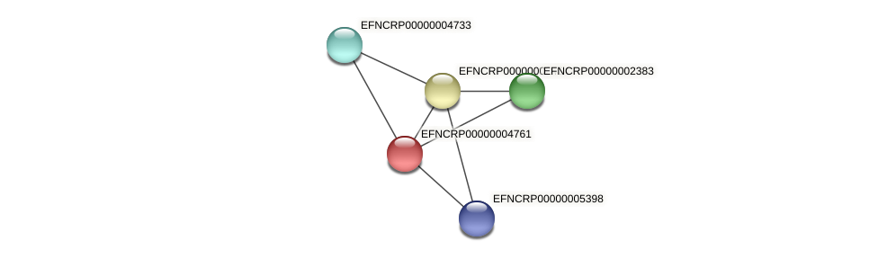 EFNCRP00000004761 protein (Neurospora crassa) - STRING interaction network