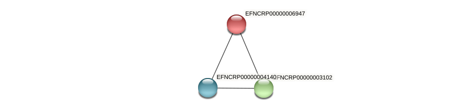 EFNCRP00000006947 protein (Neurospora crassa) - STRING interaction network