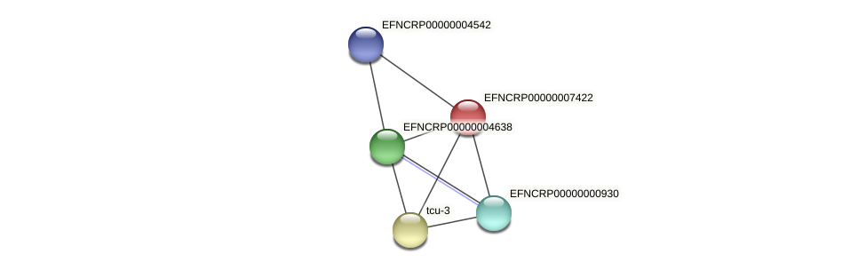 EFNCRP00000007422 protein (Neurospora crassa) - STRING interaction network