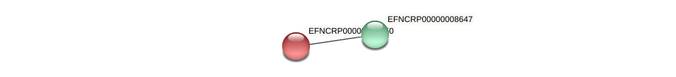 EFNCRP00000008650 protein (Neurospora crassa) - STRING interaction network