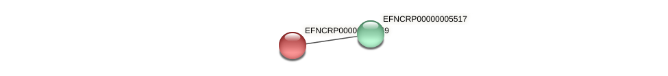 EFNCRP00000008959 protein (Neurospora crassa) - STRING interaction network