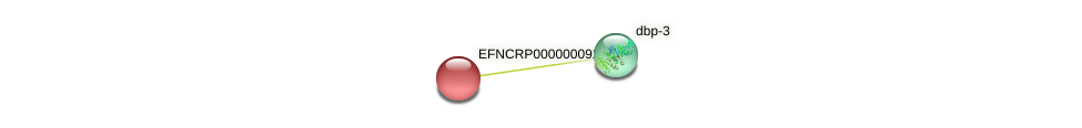 EFNCRP00000009225 protein (Neurospora crassa) - STRING interaction network