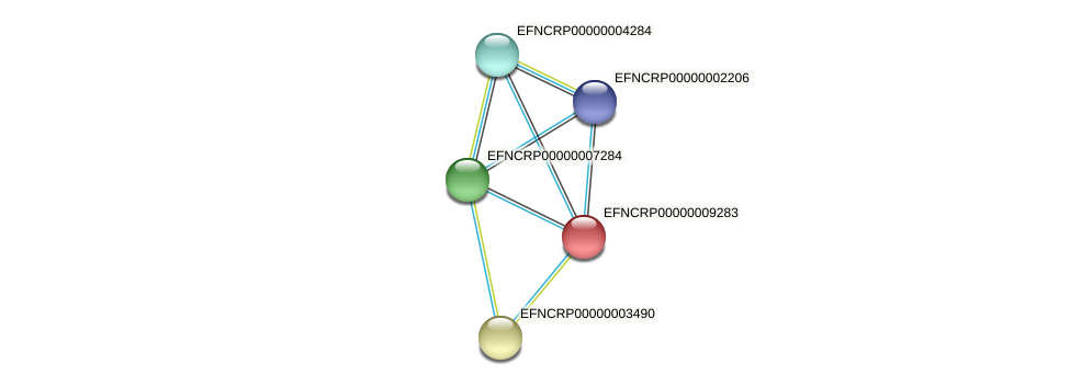 B22K18.150 protein (Neurospora crassa) - STRING interaction network