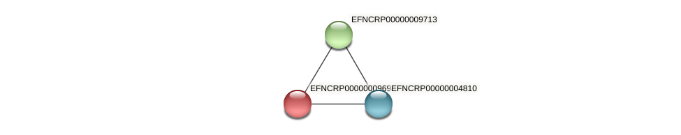 EFNCRP00000009694 protein (Neurospora crassa) - STRING interaction network
