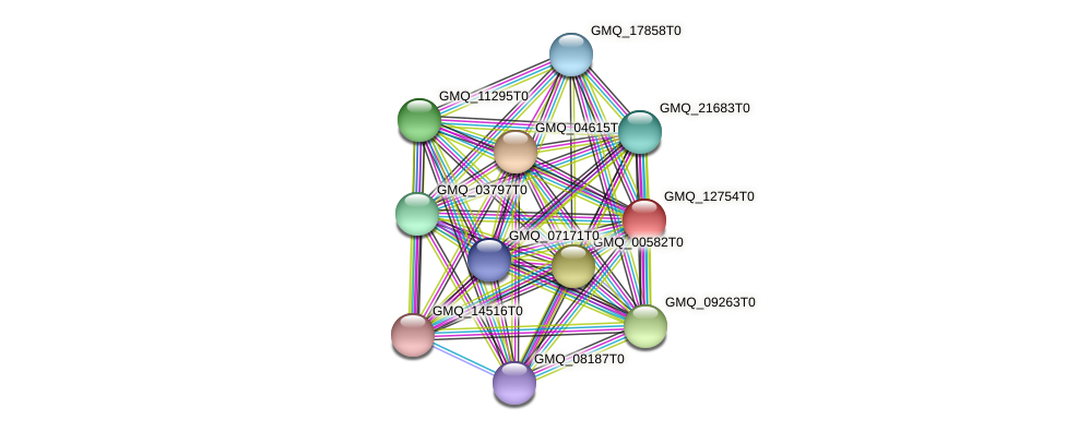 PGTG_07589 protein (Puccinia graminis) - STRING interaction network
