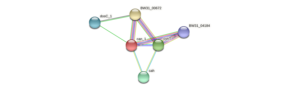 BW31_00671 protein (Pantoea agglomerans) - STRING interaction network