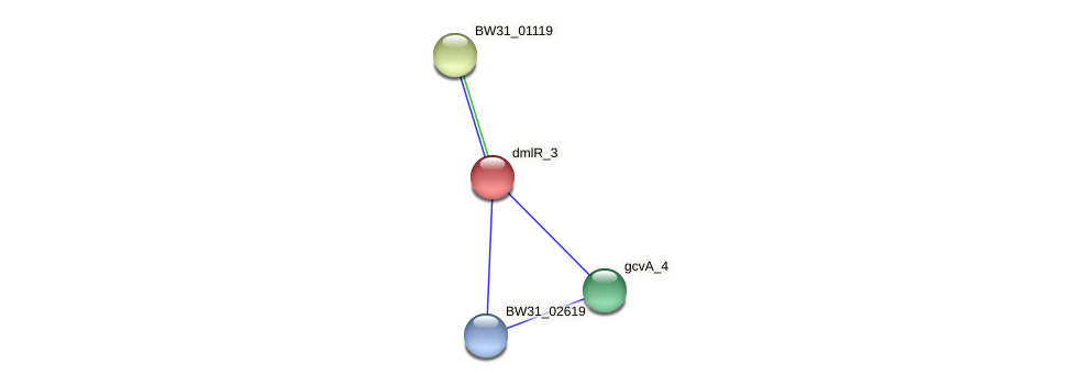 BW31_01120 protein (Pantoea agglomerans) - STRING interaction network