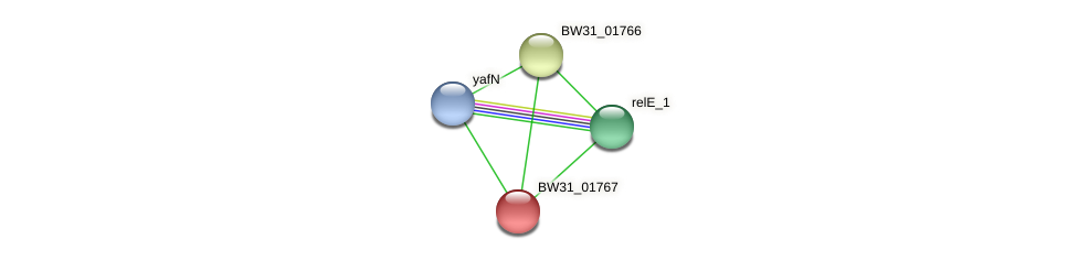 BW31_01767 protein (Pantoea agglomerans) - STRING interaction network